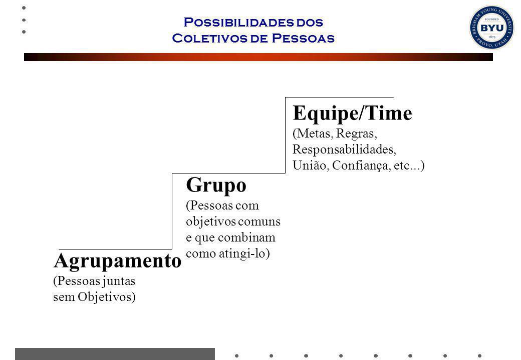 Possibilidades dos Coletivos de Pessoas Agrupamento (Pessoas juntas sem Objetivos) Grupo (Pessoas com objetivos comuns e que combinam como atingi-lo)