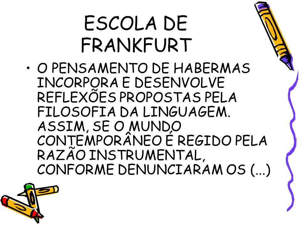 ESCOLA DE FRANKFURT O PENSAMENTO DE HABERMAS INCORPORA E DESENVOLVE REFLEXÕES PROPOSTAS PELA FILOSOFIA DA LINGUAGEM.