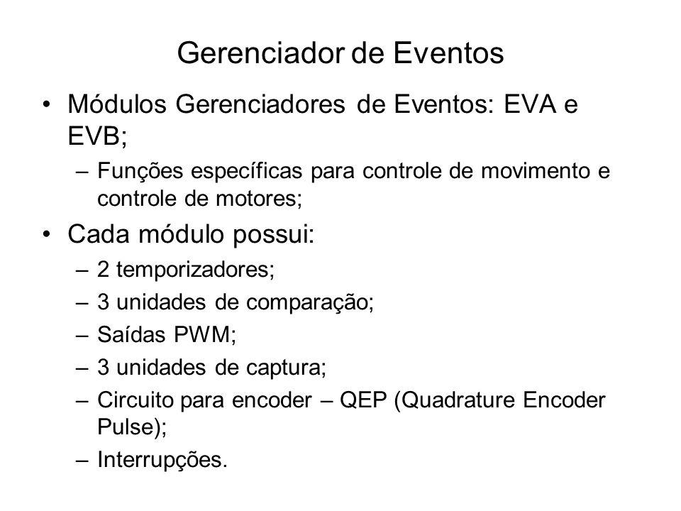 Gerenciador de Eventos Módulos Gerenciadores de Eventos: EVA e EVB; –Funções específicas para controle de movimento e controle de motores; Cada módulo