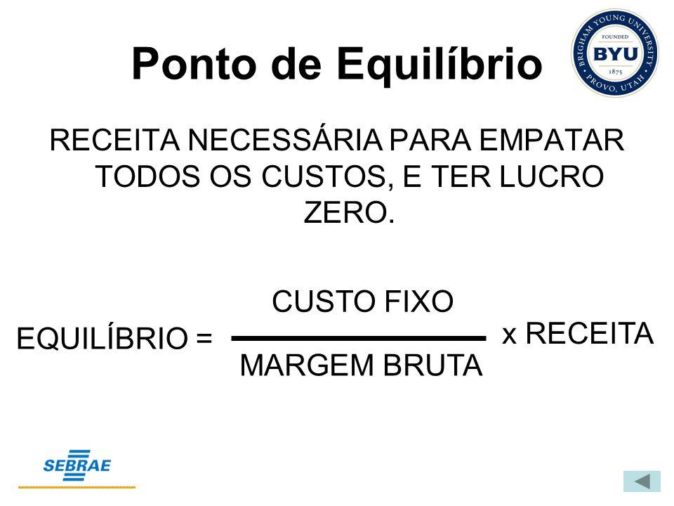 Ponto de Equilíbrio RECEITA NECESSÁRIA PARA EMPATAR TODOS OS CUSTOS, E TER LUCRO ZERO.