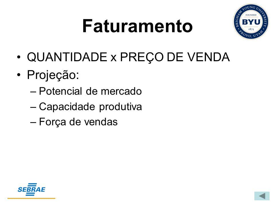 Faturamento QUANTIDADE x PREÇO DE VENDA Projeção: –Potencial de mercado –Capacidade produtiva –Força de vendas