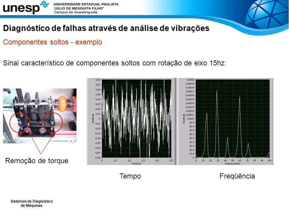 Sistemas de Diagnóstico de Máquinas Sinal característico de componentes soltos com rotação de eixo 15hz: Diagnóstico de falhas através de análise de vibrações Componentes soltos - exemplo Remoção de torque Tempo Freqüência