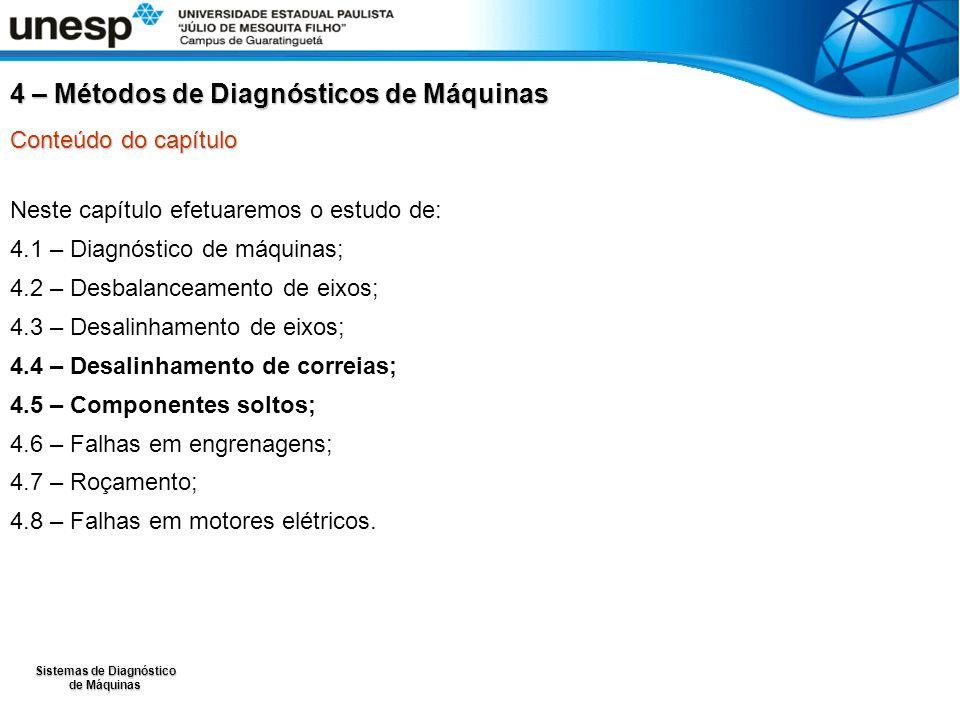 Sistemas de Diagnóstico de Máquinas Conteúdo do capítulo Neste capítulo efetuaremos o estudo de: 4.1 – Diagnóstico de máquinas; 4.2 – Desbalanceamento de eixos; 4.3 – Desalinhamento de eixos; 4.4 – Desalinhamento de correias; 4.5 – Componentes soltos; 4.6 – Falhas em engrenagens; 4.7 – Roçamento; 4.8 – Falhas em motores elétricos.
