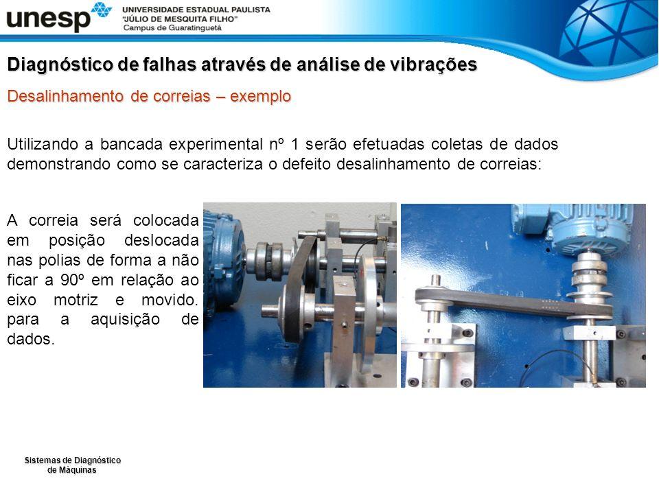 Sistemas de Diagnóstico de Máquinas Utilizando a bancada experimental nº 1 serão efetuadas coletas de dados demonstrando como se caracteriza o defeito