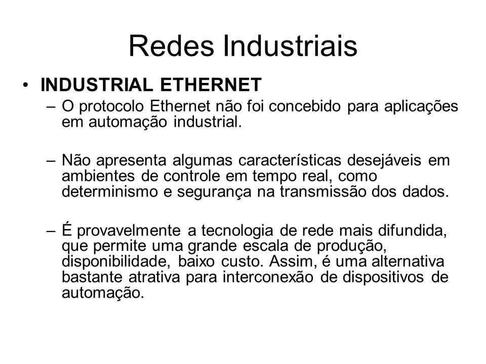INDUSTRIAL ETHERNET –O protocolo Ethernet não foi concebido para aplicações em automação industrial. –Não apresenta algumas características desejáveis