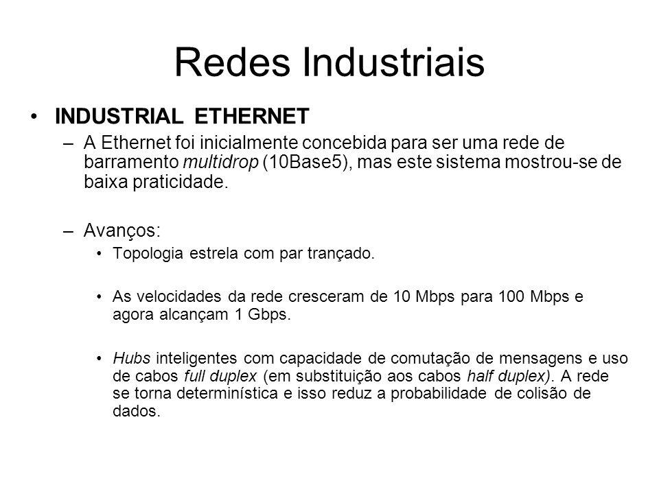 INDUSTRIAL ETHERNET –A Ethernet foi inicialmente concebida para ser uma rede de barramento multidrop (10Base5), mas este sistema mostrou-se de baixa p