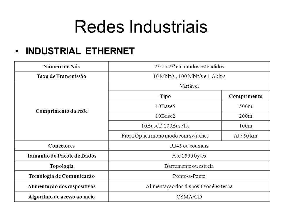 INDUSTRIAL ETHERNET Número de Nós2 11 ou 2 29 em modos estendidos Taxa de Transmissão10 Mbit/s, 100 Mbit/s e 1 Gbit/s Comprimento da rede Variável Tip