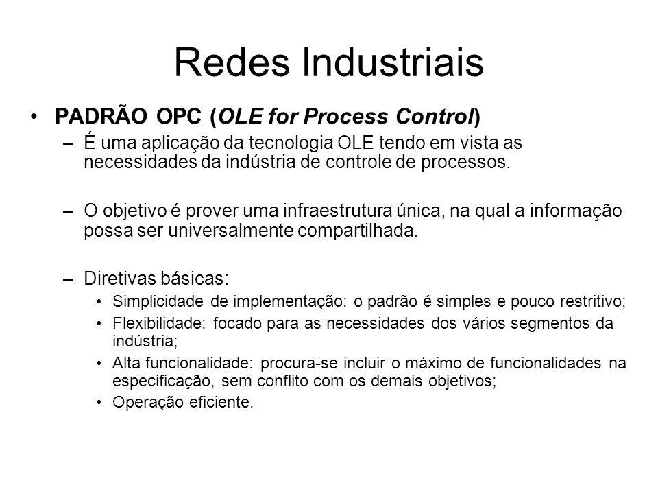 PADRÃO OPC (OLE for Process Control) –É uma aplicação da tecnologia OLE tendo em vista as necessidades da indústria de controle de processos. –O objet