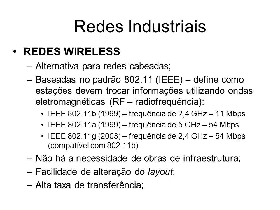 REDES WIRELESS –Alternativa para redes cabeadas; –Baseadas no padrão 802.11 (IEEE) – define como estações devem trocar informações utilizando ondas el