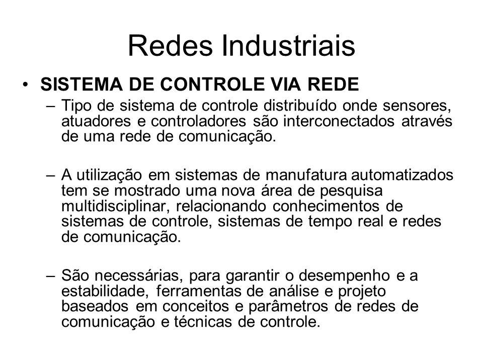 SISTEMA DE CONTROLE VIA REDE –Tipo de sistema de controle distribuído onde sensores, atuadores e controladores são interconectados através de uma rede