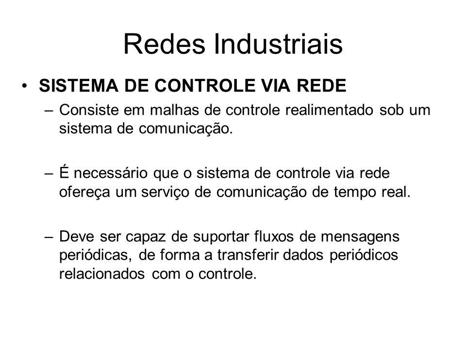 SISTEMA DE CONTROLE VIA REDE –Consiste em malhas de controle realimentado sob um sistema de comunicação. –É necessário que o sistema de controle via r