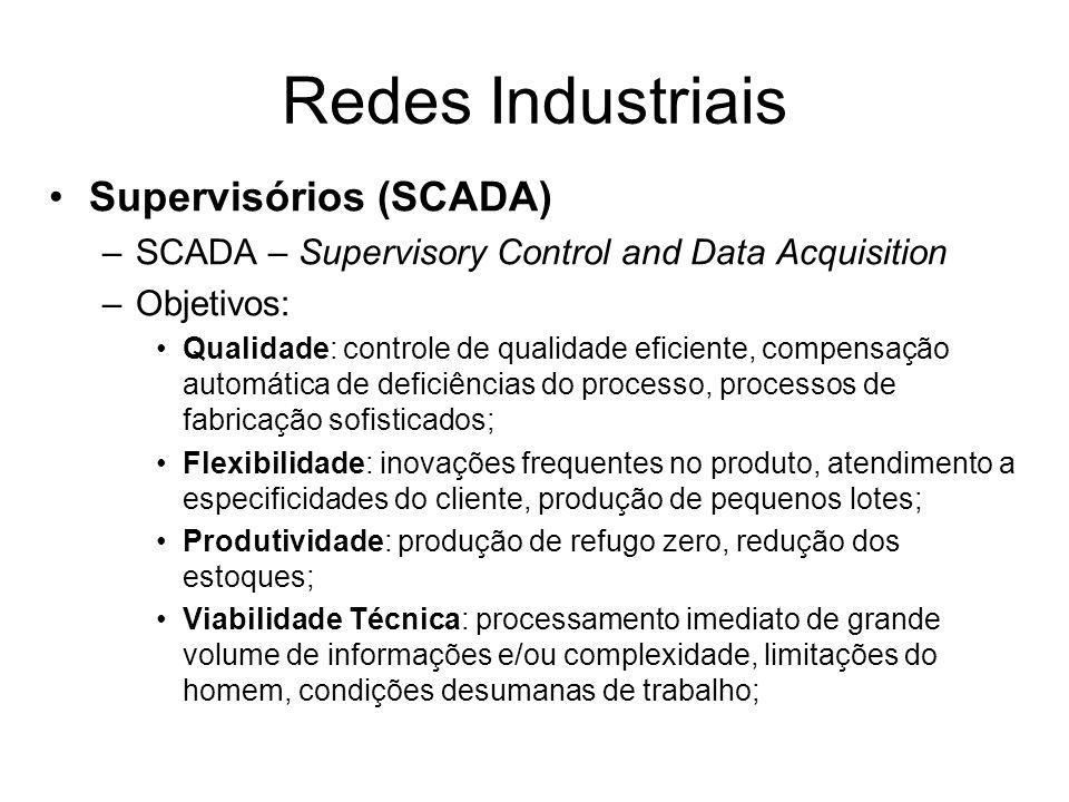 Supervisórios (SCADA) –SCADA – Supervisory Control and Data Acquisition –Objetivos: Qualidade: controle de qualidade eficiente, compensação automática