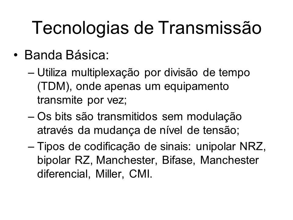 Banda Básica: –Utiliza multiplexação por divisão de tempo (TDM), onde apenas um equipamento transmite por vez; –Os bits são transmitidos sem modulação