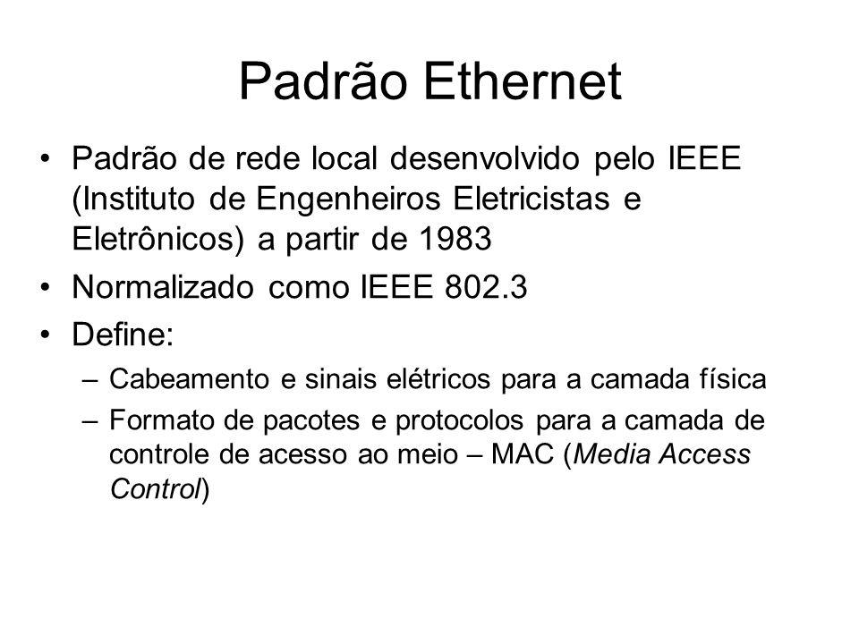 Padrão de rede local desenvolvido pelo IEEE (Instituto de Engenheiros Eletricistas e Eletrônicos) a partir de 1983 Normalizado como IEEE 802.3 Define: