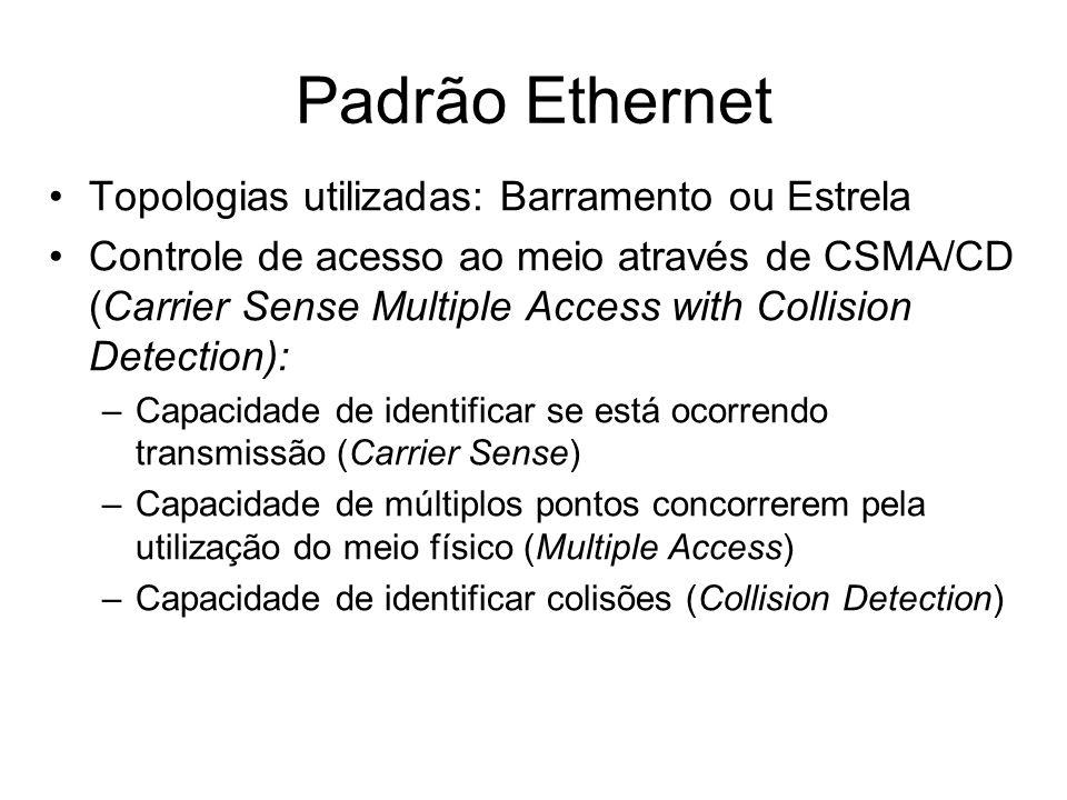 Topologias utilizadas: Barramento ou Estrela Controle de acesso ao meio através de CSMA/CD (Carrier Sense Multiple Access with Collision Detection): –