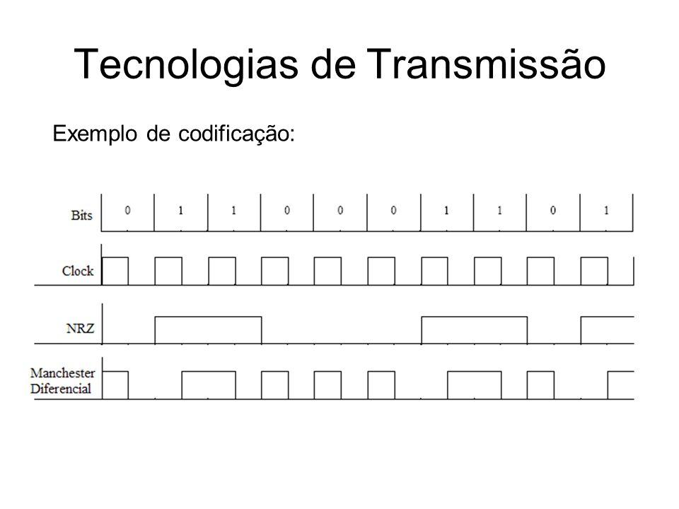 Exemplo de codificação:
