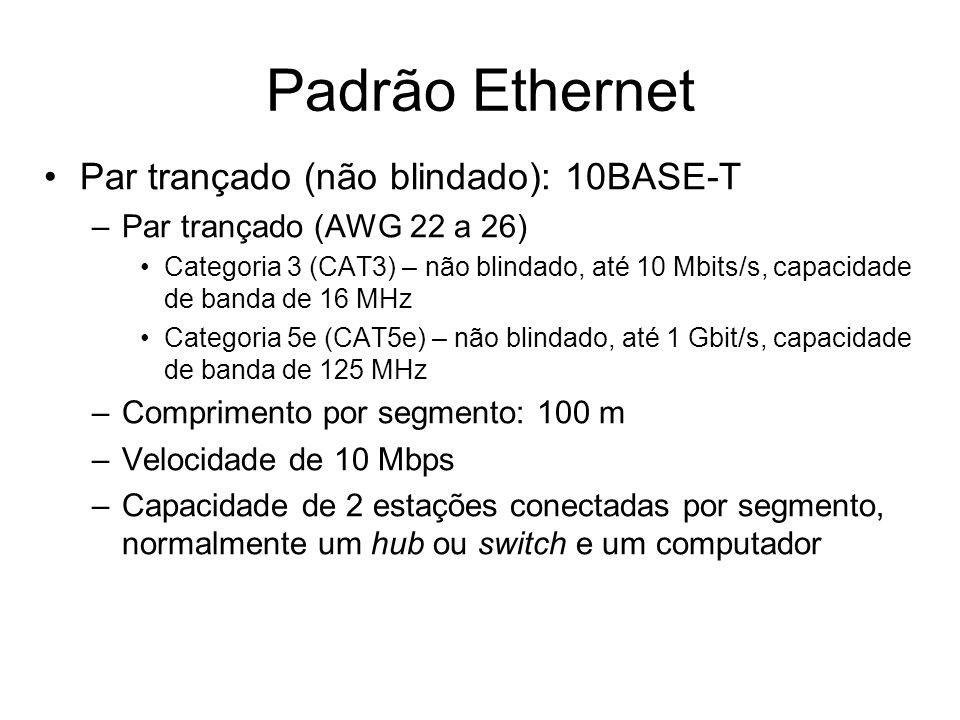 Par trançado (não blindado): 10BASE-T –Par trançado (AWG 22 a 26) Categoria 3 (CAT3) – não blindado, até 10 Mbits/s, capacidade de banda de 16 MHz Cat