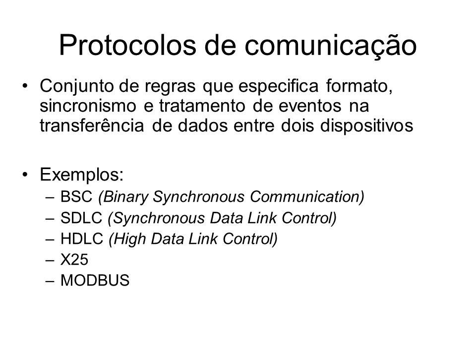Conjunto de regras que especifica formato, sincronismo e tratamento de eventos na transferência de dados entre dois dispositivos Exemplos: –BSC (Binar