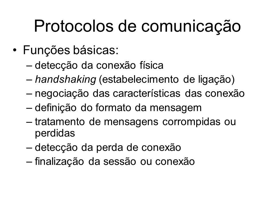 Funções básicas: –detecção da conexão física –handshaking (estabelecimento de ligação) –negociação das características das conexão –definição do forma