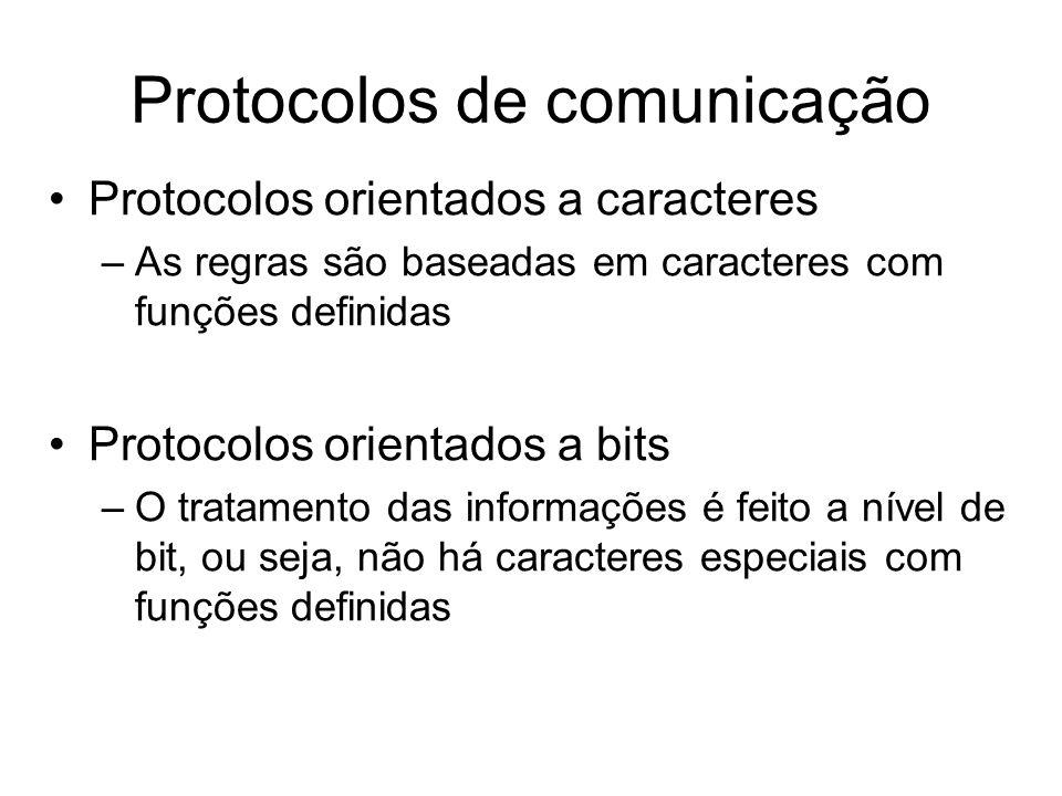 Protocolos orientados a caracteres –As regras são baseadas em caracteres com funções definidas Protocolos orientados a bits –O tratamento das informaç