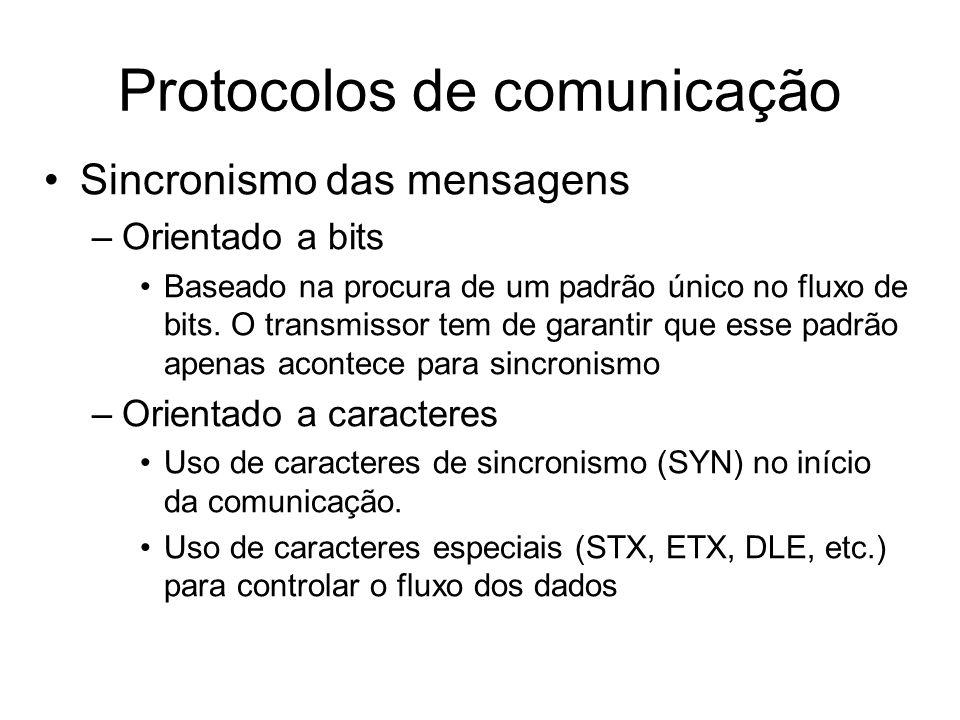 Sincronismo das mensagens –Orientado a bits Baseado na procura de um padrão único no fluxo de bits. O transmissor tem de garantir que esse padrão apen