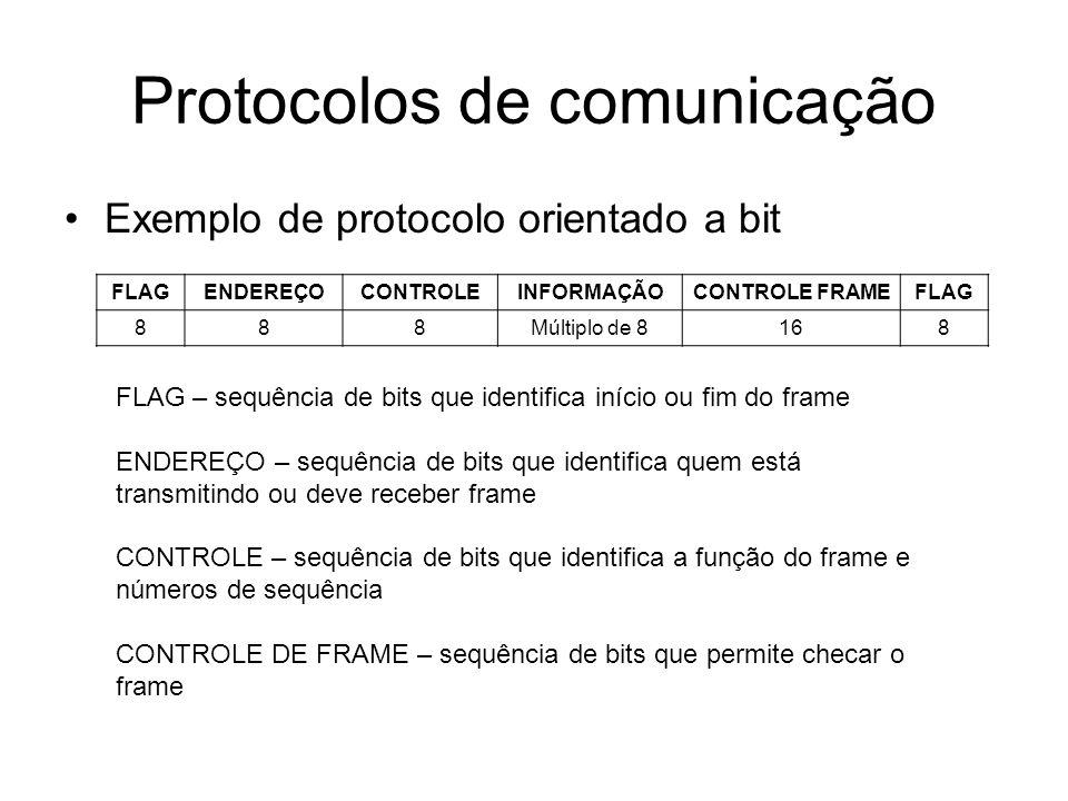 Exemplo de protocolo orientado a bit FLAGENDEREÇOCONTROLEINFORMAÇÃOCONTROLE FRAMEFLAG 888Múltiplo de 8168 FLAG – sequência de bits que identifica iníc