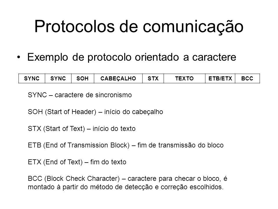 Protocolos de comunicação Exemplo de protocolo orientado a caractere SYNC – caractere de sincronismo SOH (Start of Header) – início do cabeçalho STX (