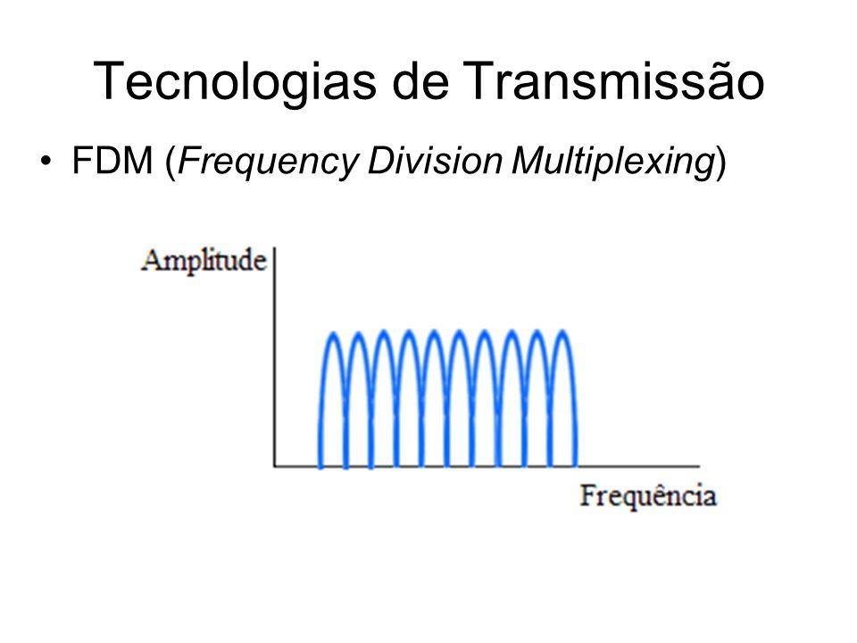 FDM (Frequency Division Multiplexing) Tecnologias de Transmissão