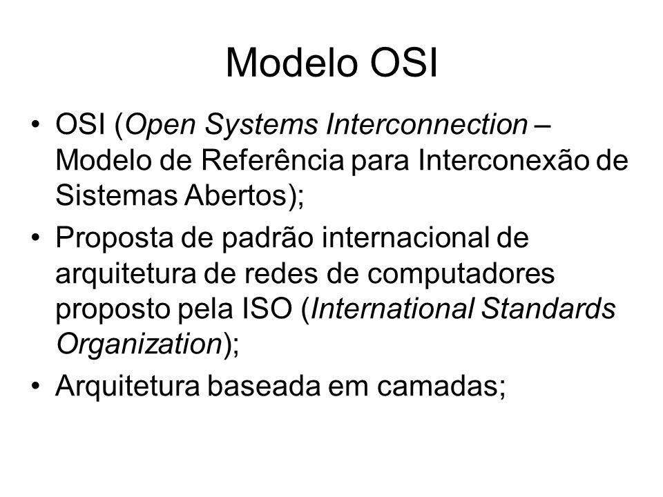 OSI (Open Systems Interconnection – Modelo de Referência para Interconexão de Sistemas Abertos); Proposta de padrão internacional de arquitetura de re