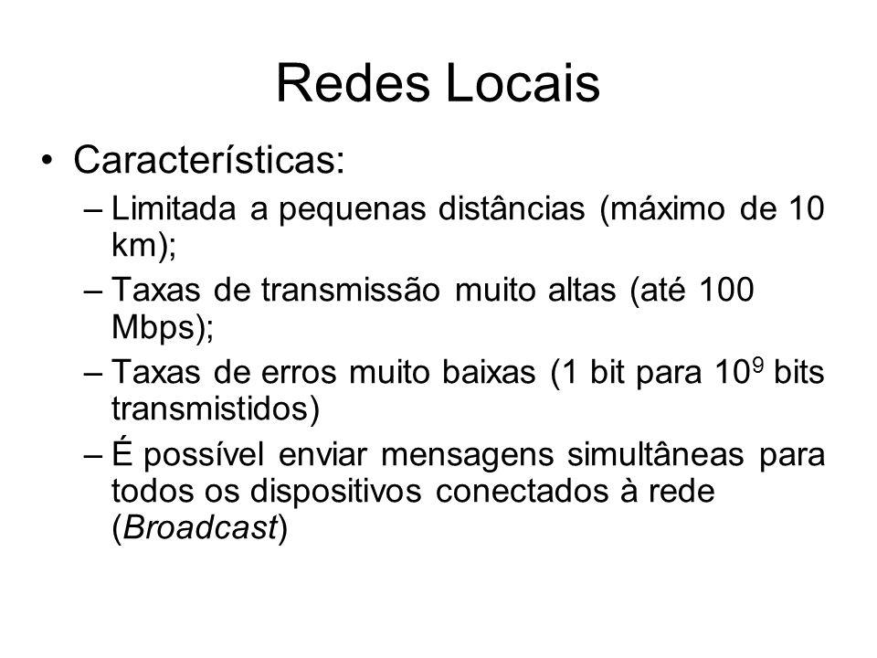 Características: –Limitada a pequenas distâncias (máximo de 10 km); –Taxas de transmissão muito altas (até 100 Mbps); –Taxas de erros muito baixas (1