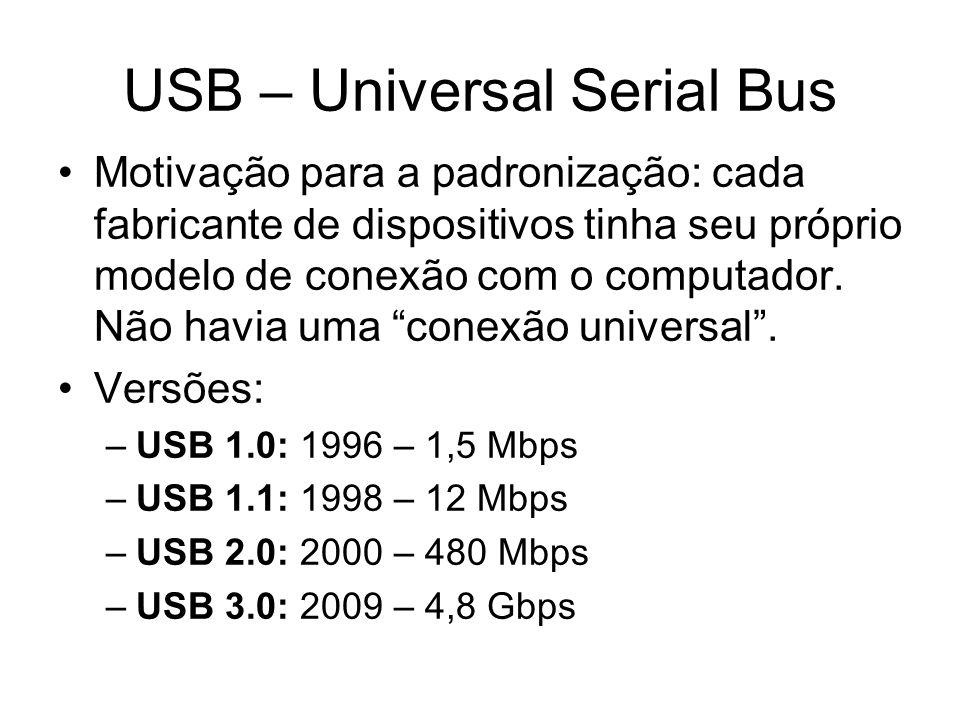 Motivação para a padronização: cada fabricante de dispositivos tinha seu próprio modelo de conexão com o computador. Não havia uma conexão universal.