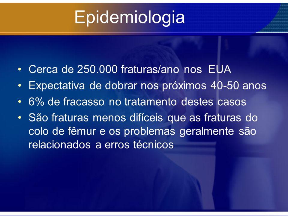 Epidemiologia Cerca de 250.000 fraturas/ano nos EUA Expectativa de dobrar nos próximos 40-50 anos 6% de fracasso no tratamento destes casos São fratur
