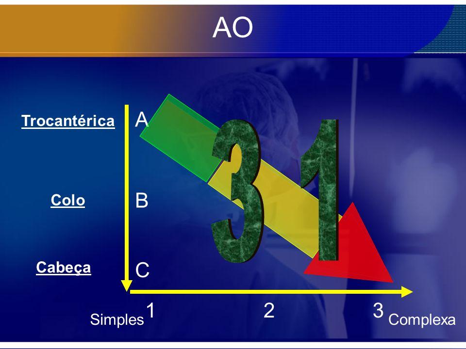 AO Trocantérica Colo Cabeça A B C 123 SimplesComplexa