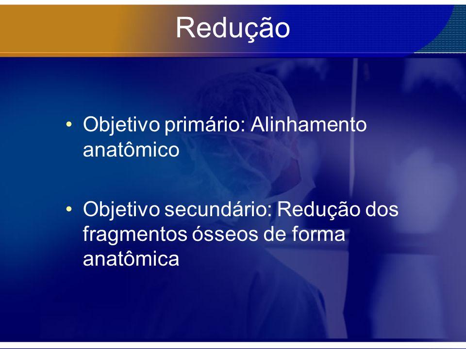 Redução Objetivo primário: Alinhamento anatômico Objetivo secundário: Redução dos fragmentos ósseos de forma anatômica
