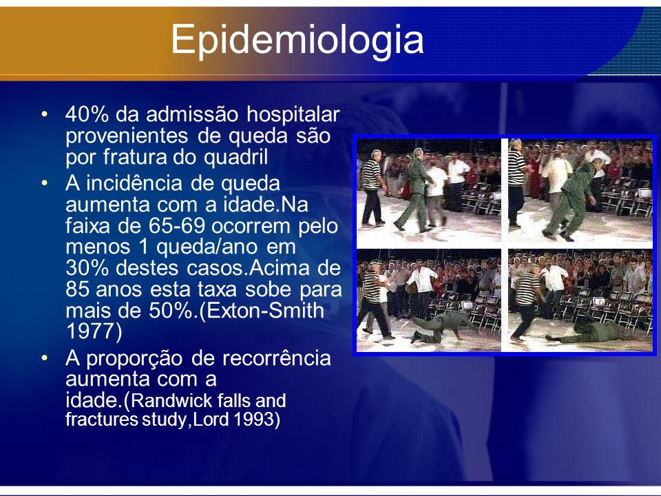 Epidemiologia 40% da admissão hospitalar provenientes de queda são por fratura do quadril A incidência de queda aumenta com a idade.Na faixa de 65-69