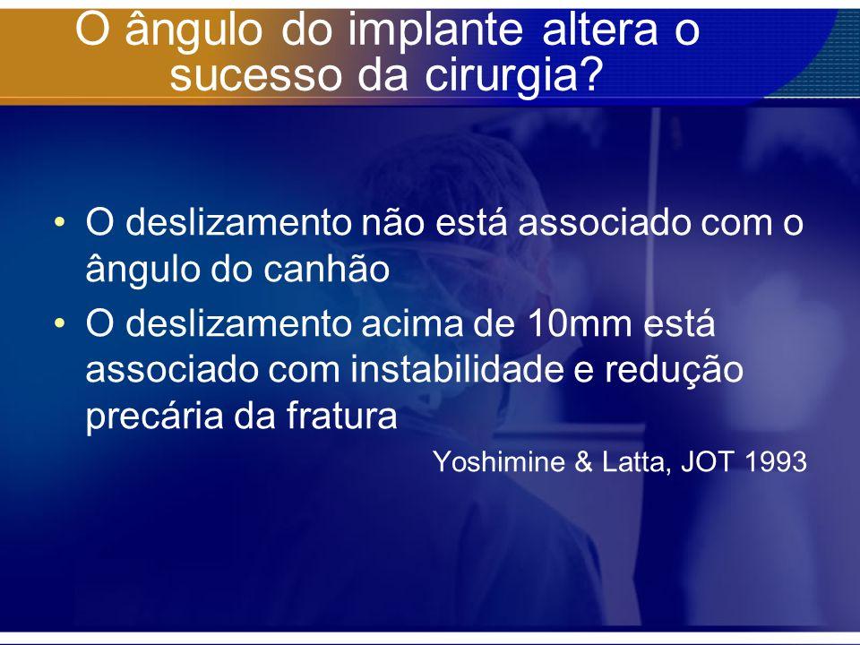 O ângulo do implante altera o sucesso da cirurgia? O deslizamento não está associado com o ângulo do canhão O deslizamento acima de 10mm está associad