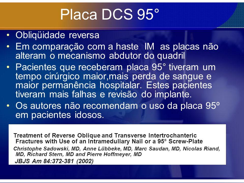Placa DCS 95° Obliqüidade reversa Em comparação com a haste IM as placas não alteram o mecanismo abdutor do quadril Pacientes que receberam placa 95°