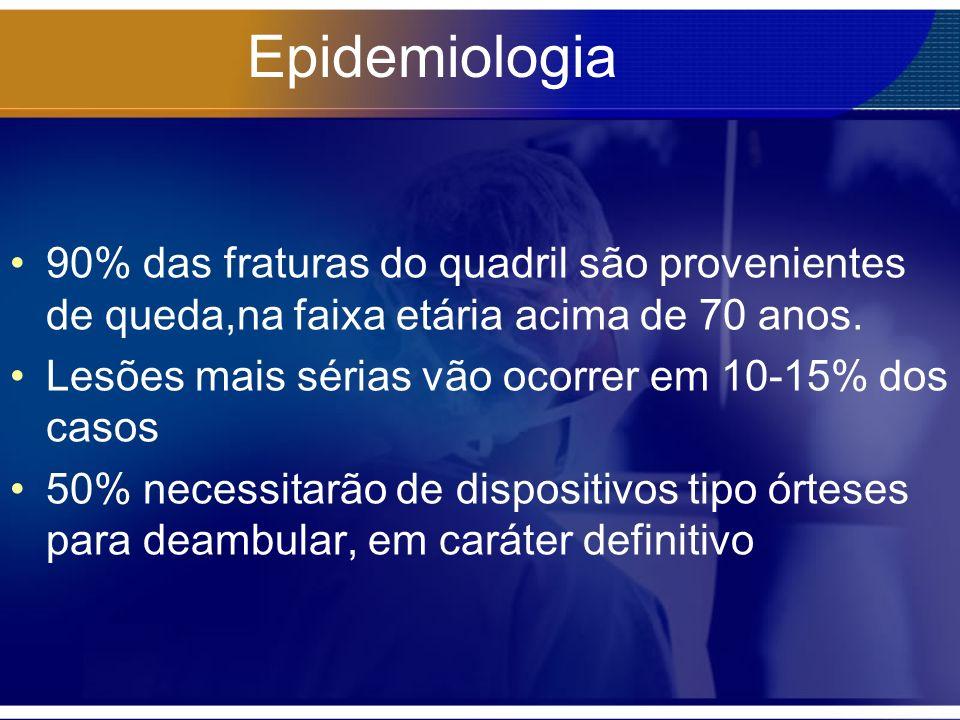 Epidemiologia 90% das fraturas do quadril são provenientes de queda,na faixa etária acima de 70 anos. Lesões mais sérias vão ocorrer em 10-15% dos cas