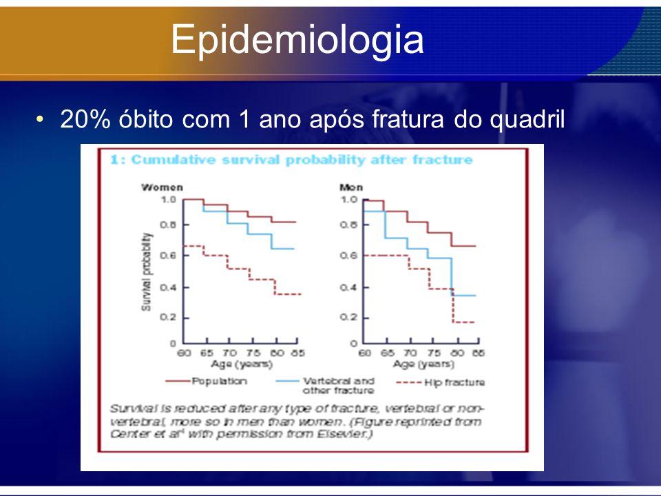 Fatores que alteram o sucesso da osteossíntese (Kaufer) Não controlados pelo cirurgião Qualidade óssea Traço da fratura Controlados pelo cirurgião Redução Implante/ângulo Posição do implante