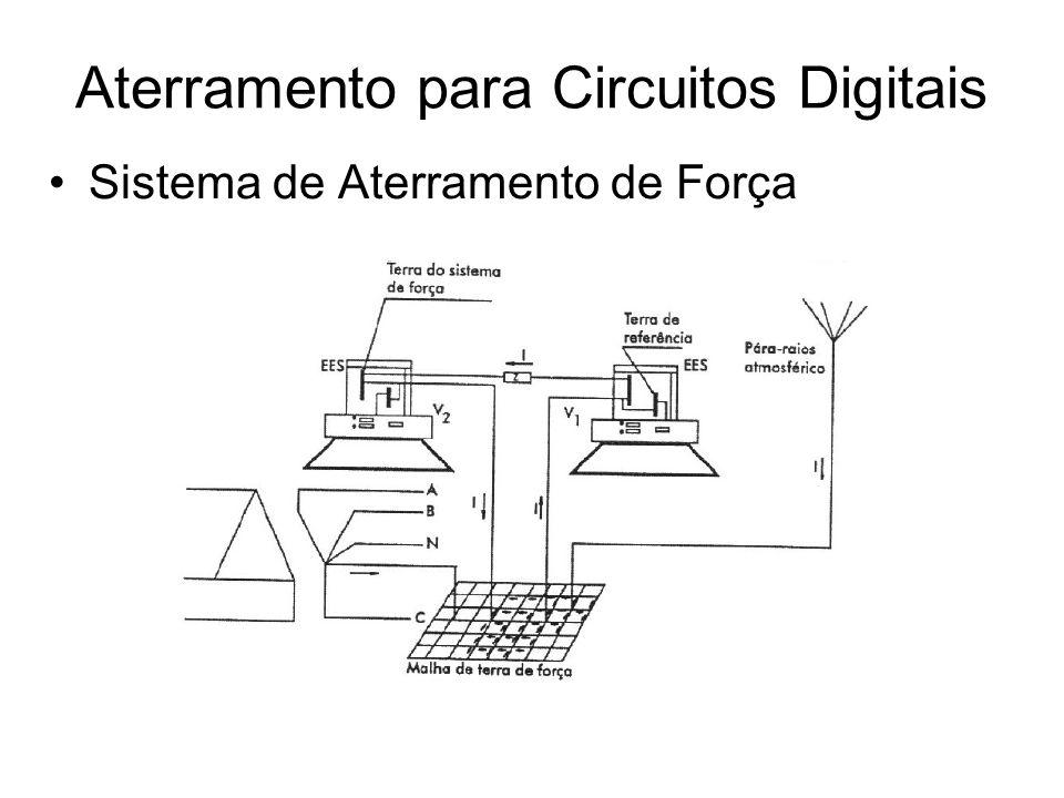 Sistema de Aterramento de Força Aterramento para Circuitos Digitais