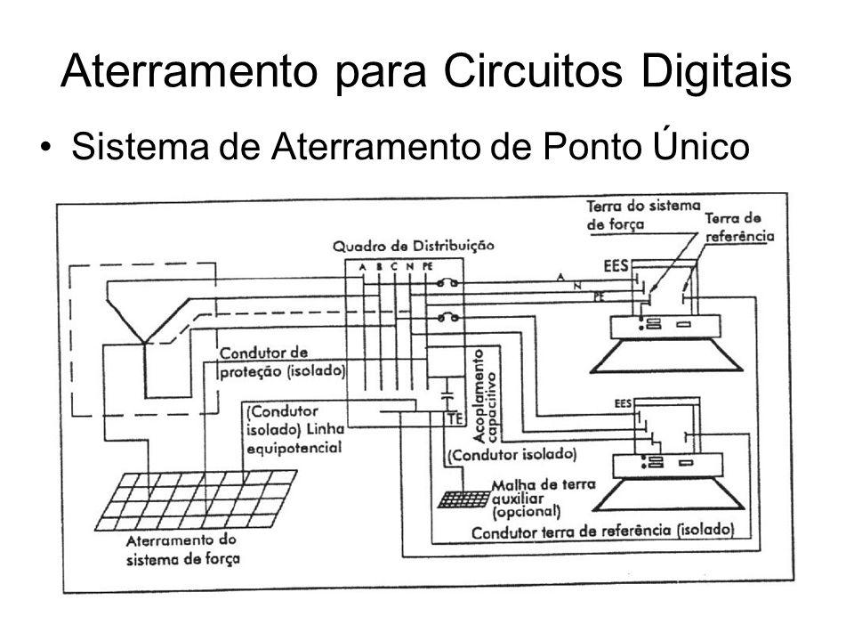 Sistema de Aterramento de Ponto Único Aterramento para Circuitos Digitais