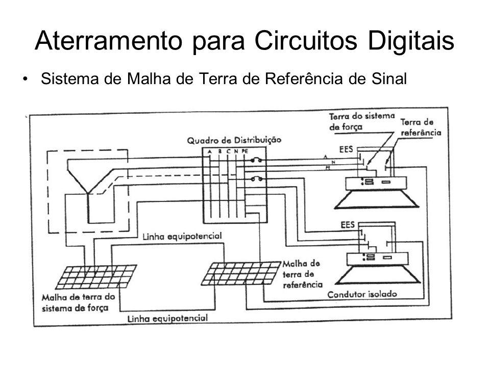 Sistema de Malha de Terra de Referência de Sinal Aterramento para Circuitos Digitais