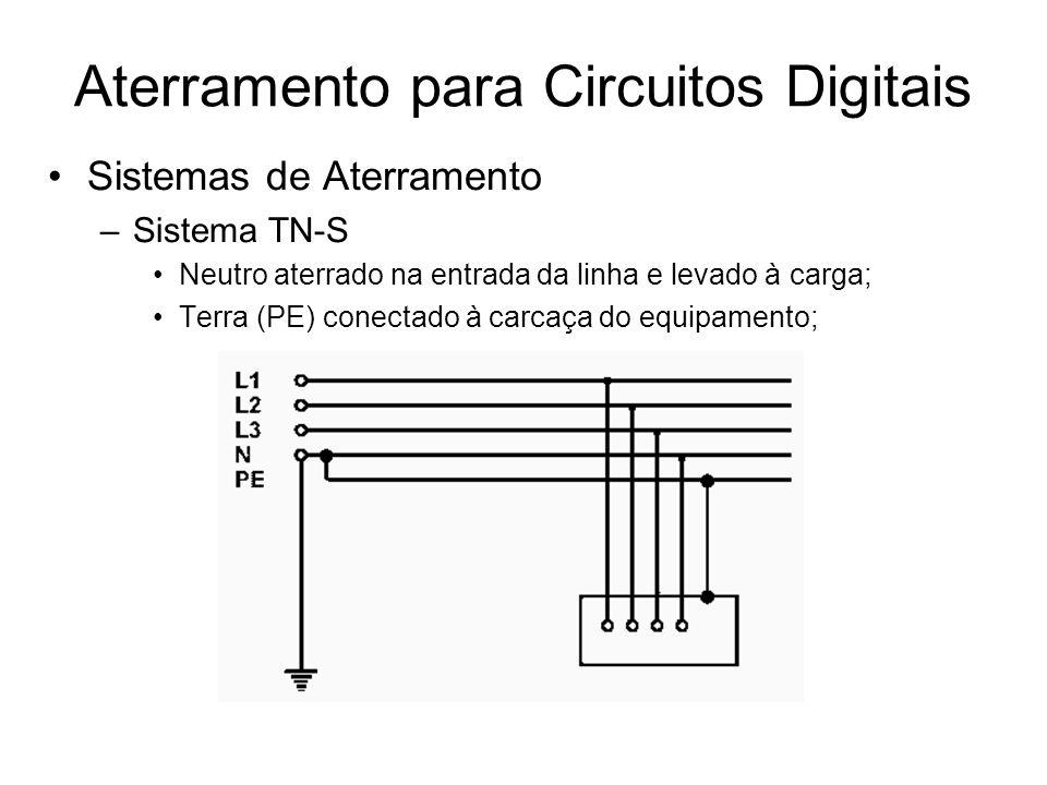 Sistema de Aterramento de Ponto Único –Caracteriza-se pelo aterramento da barra de sinal eletrônico dos EES numa barra de terra específica localizada no Quadro de Distribuição.