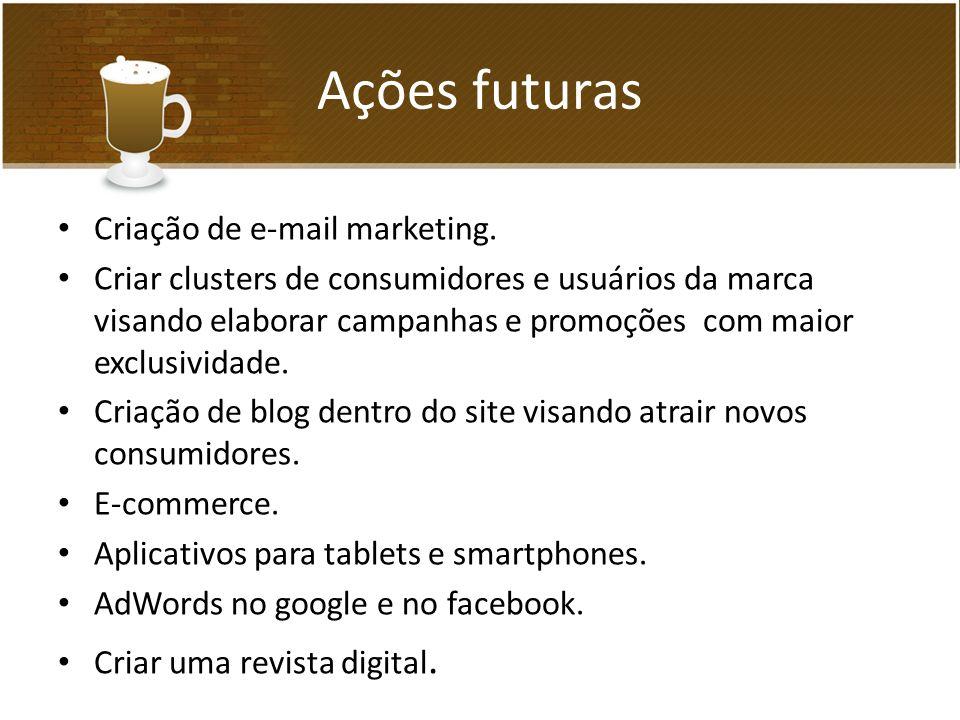 Ações futuras Criação de e-mail marketing.