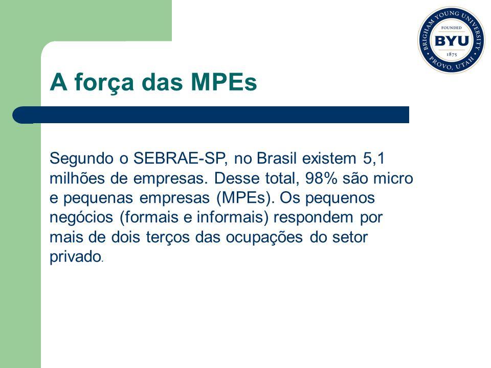 A força das MPEs Segundo o SEBRAE-SP, no Brasil existem 5,1 milhões de empresas. Desse total, 98% são micro e pequenas empresas (MPEs). Os pequenos ne