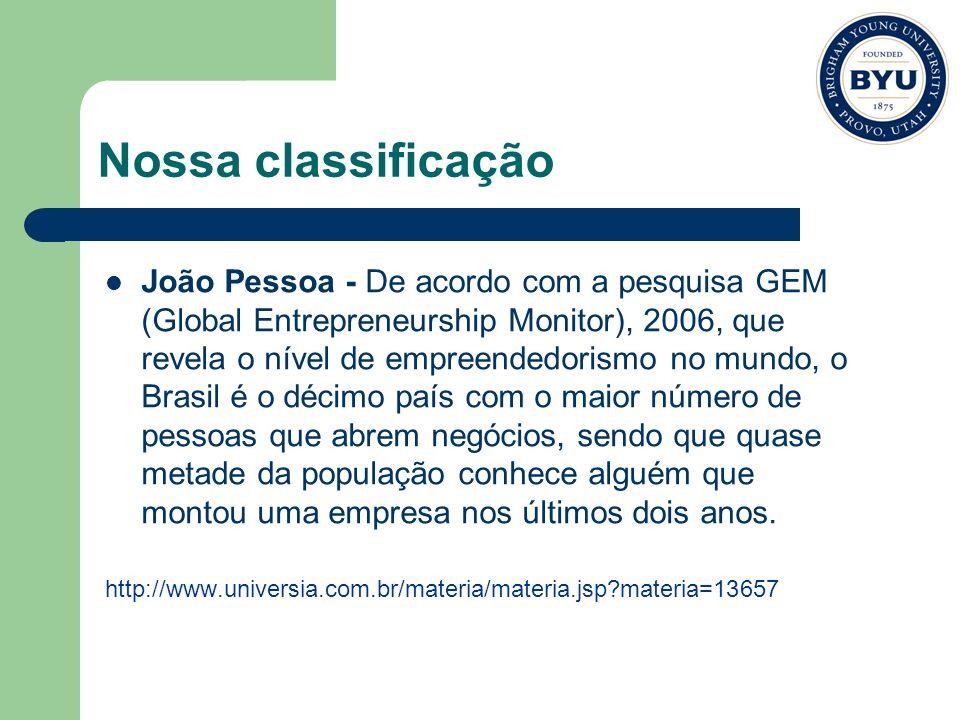 Nossa classificação João Pessoa - De acordo com a pesquisa GEM (Global Entrepreneurship Monitor), 2006, que revela o nível de empreendedorismo no mund