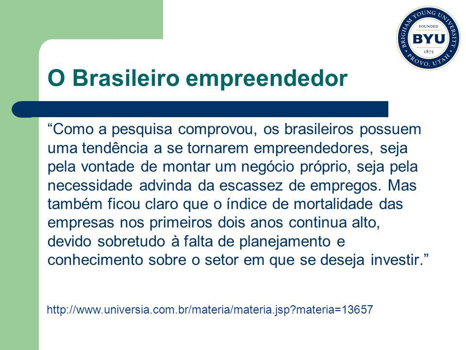 O Brasileiro empreendedor Como a pesquisa comprovou, os brasileiros possuem uma tendência a se tornarem empreendedores, seja pela vontade de montar um