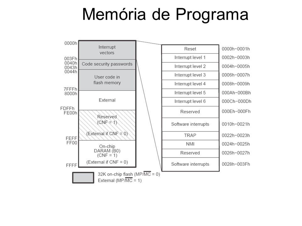Reset O reset no TMS320LF2407A pode se causado de duas maneiras: –Pino RS (reset externo); –Watchdog timer.