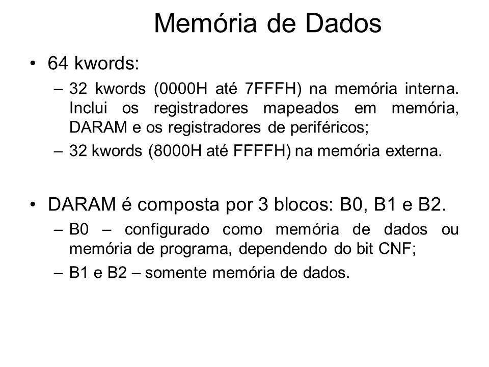 Modo de endereçamento direto – a memória é acessada em páginas de 128 endereços.