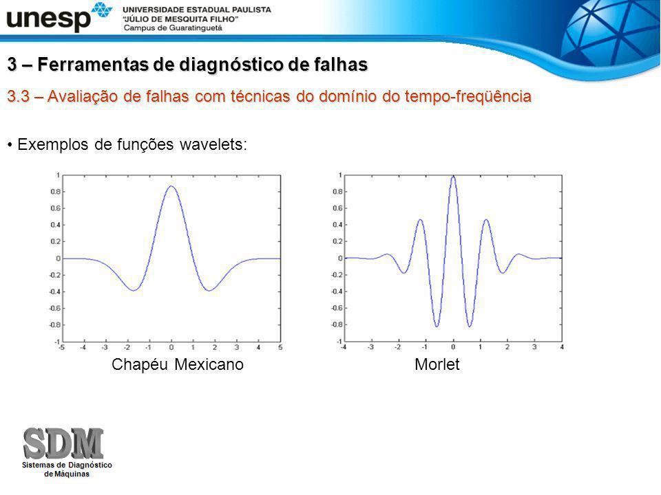 3.3 – Avaliação de falhas com técnicas do domínio do tempo-freqüência 3 – Ferramentas de diagnóstico de falhas Exemplos de funções wavelets: Chapéu Mexicano Morlet